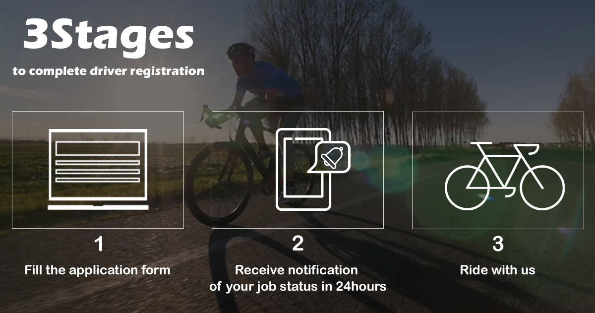stages of Ebike